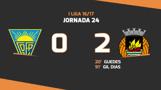 Liga NOS (24ªJ): Resumo Estoril Praia 0-2 Rio Ave FC