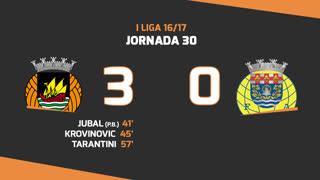 I Liga (30ªJ): Resumo Rio Ave FC 3-0 FC Arouca