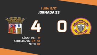 Liga NOS (33ªJ): Resumo SC Braga 4-0 CD Nacional