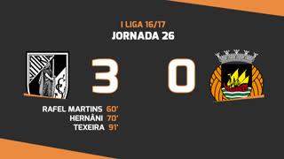 I Liga (26ªJ): Resumo Vitória SC 3-0 Rio Ave FC