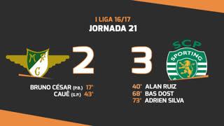 I Liga (21ªJ): Resumo Moreirense FC 2-3 Sporting CP