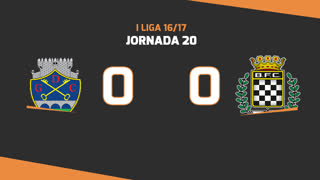 I Liga (20ªJ): Resumo GD Chaves 0-0 Boavista FC