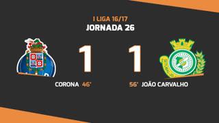 I Liga (26ªJ): Resumo FC Porto 1-1 Vitória FC