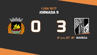Liga NOS (9ªJ): Resumo Rio Ave FC 0-3 Vitória SC