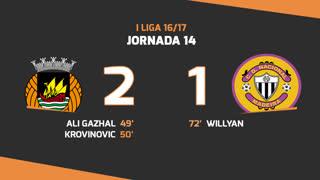 I Liga (14ªJ): Resumo Rio Ave FC 2-1 CD Nacional