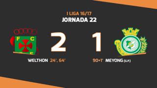 Liga NOS (22ªJ): Resumo FC P.Ferreira 2-1 Vitória FC
