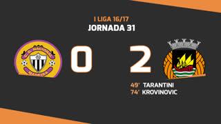 Liga NOS (31ªJ): Resumo CD Nacional 0-2 Rio Ave FC