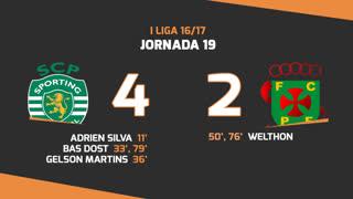 I Liga (19ªJ): Resumo Sporting CP 4-2 FC P.Ferreira
