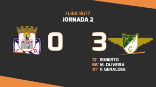 Liga NOS (2ªJ): Resumo CD Feirense 0-3 Moreirense FC