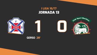 Liga NOS (13ªJ): Resumo Os Belenenses 1-0 Marítimo M.