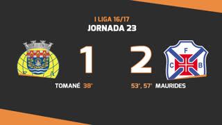 Liga NOS (23ªJ): Resumo FC Arouca 1-2 Os Belenenses