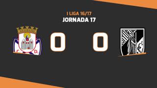 I Liga (17ªJ): Resumo CD Feirense 0-0 Vitória SC