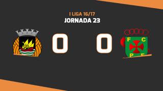 I Liga (23ªJ): Resumo Rio Ave FC 0-0 FC P.Ferreira