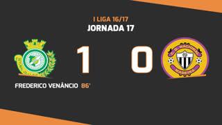 I Liga (17ªJ): Resumo Vitória FC 1-0 CD Nacional