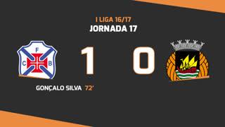 Liga NOS (17ªJ): Resumo Belenenses 1-0 Rio Ave FC