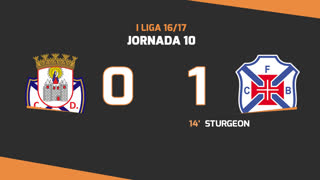 I Liga (10ªJ): Resumo CD Feirense 0-1 Belenenses SAD