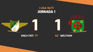Liga NOS (1ªJ): Resumo Moreirense FC 1-1 FC P.Ferreira