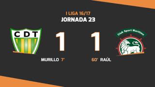 I Liga (23ªJ): Resumo CD Tondela 1-1 Marítimo M.