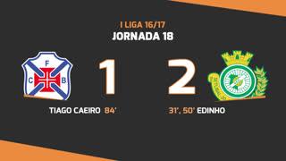 I Liga (18ªJ): Resumo Belenenses 1-2 Vitória FC