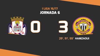 Liga NOS (6ªJ): Resumo CD Feirense 0-3 CD Nacional