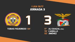 I Liga (3ªJ): Resumo CD Nacional 1-3 SL Benfica