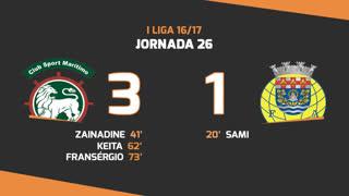 Liga NOS (26ªJ): Resumo Marítimo M. 3-1 FC Arouca