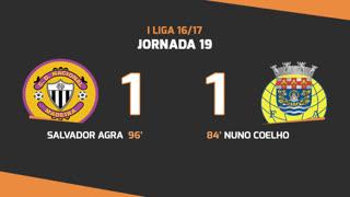 Liga NOS (19ªJ): Resumo CD Nacional 1-1 FC Arouca