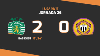Liga NOS (26ªJ): Resumo Sporting CP 2-0 CD Nacional
