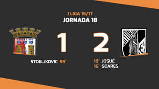 I Liga (18ªJ): Resumo SC Braga 1-2 Vitória SC