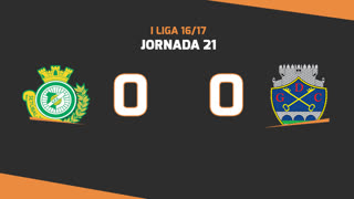 Liga NOS (21ªJ): Resumo Vitória FC 0-0 GD Chaves