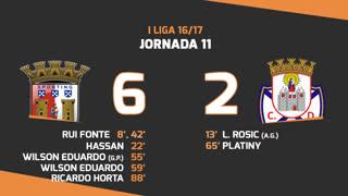 Liga NOS (11ªJ): Resumo SC Braga 6-2 CD Feirense