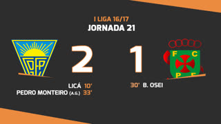 Liga NOS (21ªJ): Resumo Estoril Praia 2-1 FC P.Ferreira