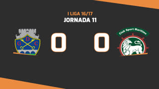 I Liga (11ªJ): Resumo GD Chaves 0-0 Marítimo M.