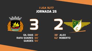 I Liga (25ªJ): Resumo Rio Ave FC 3-2 Moreirense FC