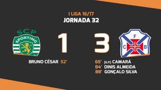 Liga NOS (32ªJ): Resumo Sporting CP 1-3 Os Belenenses