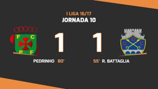 I Liga (10ªJ): Resumo FC P.Ferreira 1-1 GD Chaves