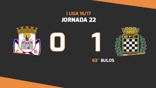Liga NOS (22ªJ): Resumo CD Feirense 0-1 Boavista FC