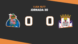 Liga NOS (30ªJ): Resumo FC Porto 0-0 CD Feirense