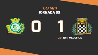 I Liga (33ªJ): Resumo Vitória FC 0-1 Boavista FC