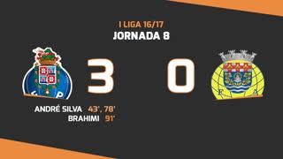 I Liga (8ªJ): Resumo FC Porto 3-0 FC Arouca