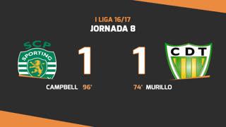 Liga NOS (8ªJ): Resumo Sporting CP 1-1 CD Tondela