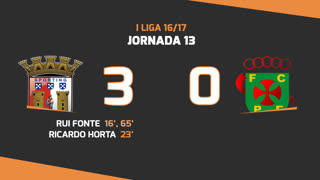 Liga NOS (13ªJ): Resumo SC Braga 3-0 FC P.Ferreira