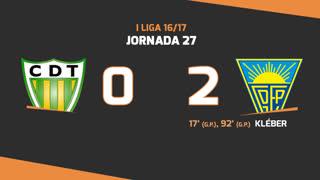 Liga NOS (27ªJ): Resumo CD Tondela 0-2 Estoril Praia