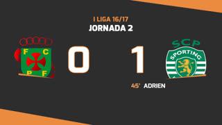 I Liga (2ªJ): Resumo FC P.Ferreira 0-1 Sporting CP