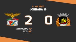 Liga NOS (15ªJ): Resumo SL Benfica 2-0 Rio Ave FC