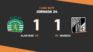 Liga NOS (24ªJ): Resumo Sporting CP 1-1 Vitória SC