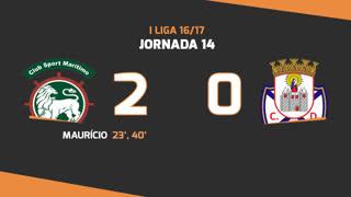 Liga NOS (14ªJ): Resumo Marítimo M. 2-0 CD Feirense
