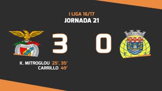 Liga NOS (21ªJ): Resumo SL Benfica 3-0 FC Arouca