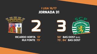 I Liga (31ªJ): Resumo SC Braga 2-3 Sporting CP