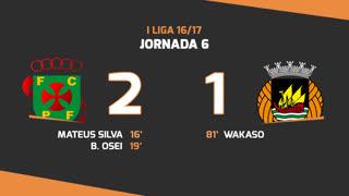 I Liga (6ªJ): Resumo FC P.Ferreira 2-1 Rio Ave FC